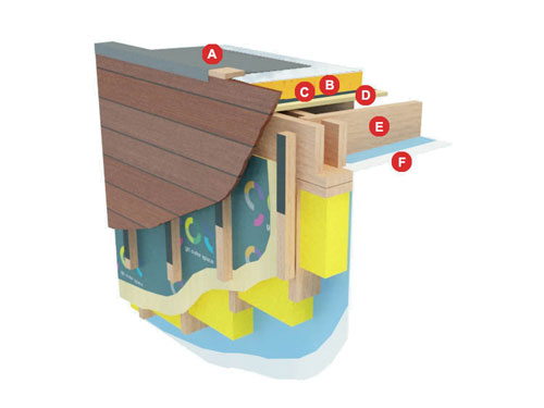 Excellent Flat Roof Section Detail 500 x 375 · 24 kB · jpeg